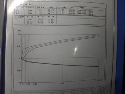 20061029/s/dsc01183.jpg