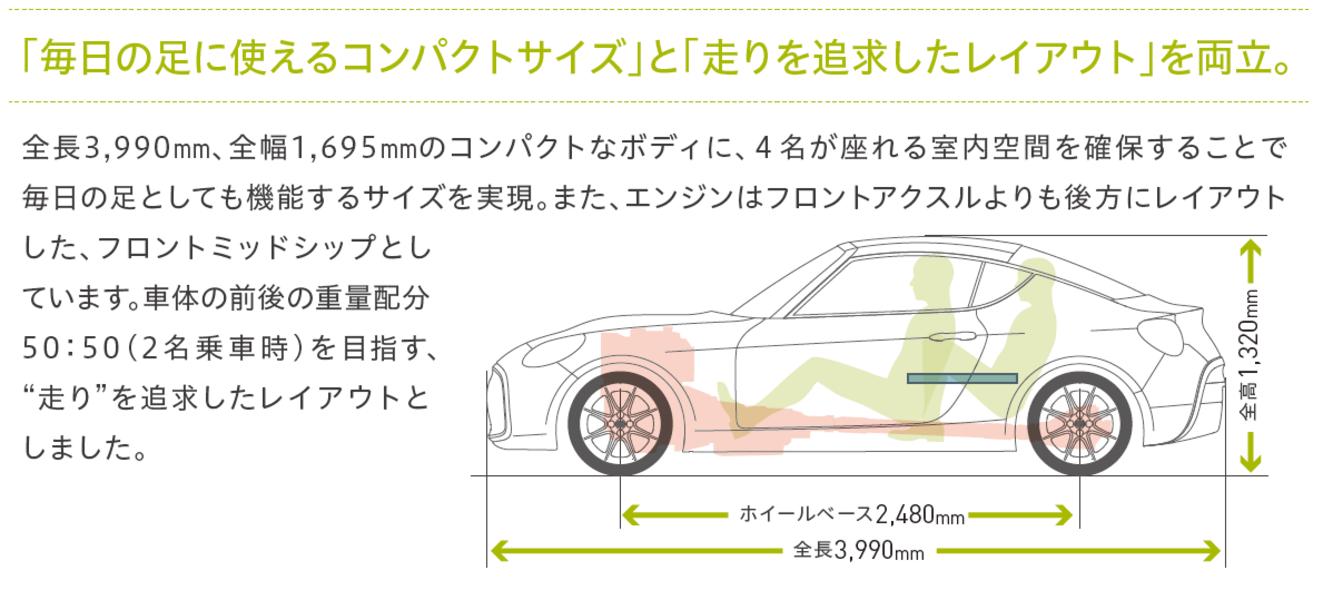 トヨタ S-FRへの期待と疑問
