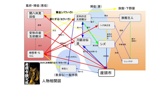 座頭市鉄火旅 (1).png